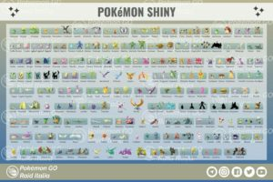 shiny list